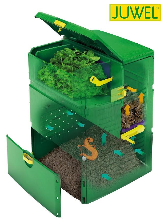 Fieger Ag Komposter Aeroplus 6000 Online Kaufen